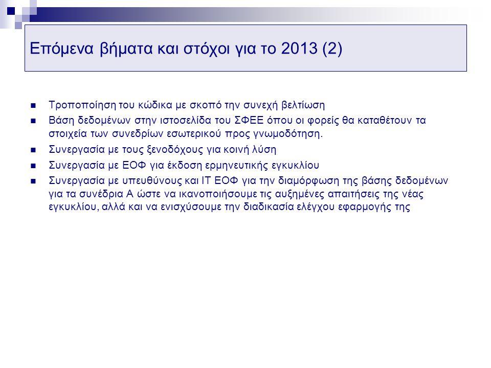 Επόμενα βήματα και στόχοι για το 2013 (2)