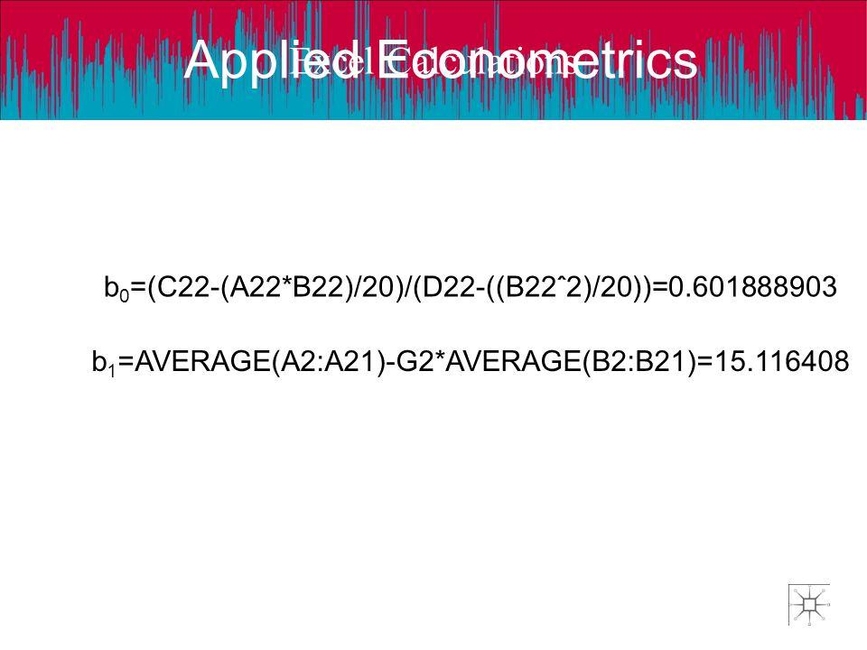Excel Calculations b0=(C22-(A22*B22)/20)/(D22-((B22ˆ2)/20))=0.601888903.