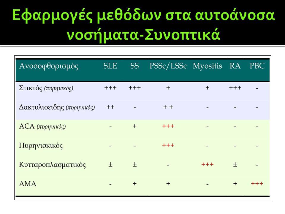 Εφαρμογές μεθόδων στα αυτοάνοσα νοσήματα-Συνοπτικά