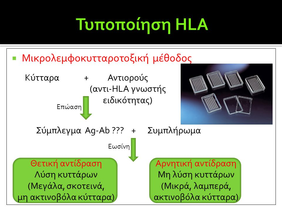 Τυποποίηση HLA Μικρολεμφοκυτταροτοξική μέθοδος Kύτταρα +