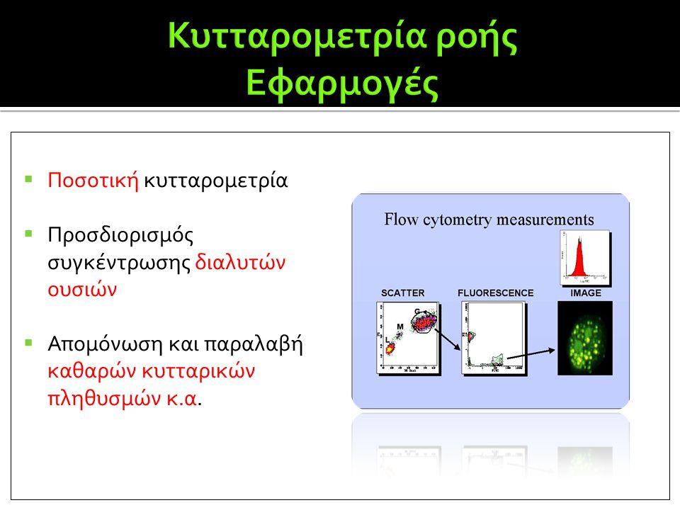 Κυτταρομετρία ροής Εφαρμογές