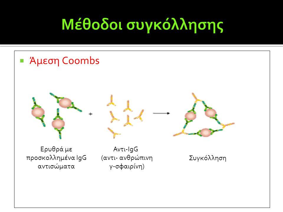 Μέθοδοι συγκόλλησης Άμεση Coombs