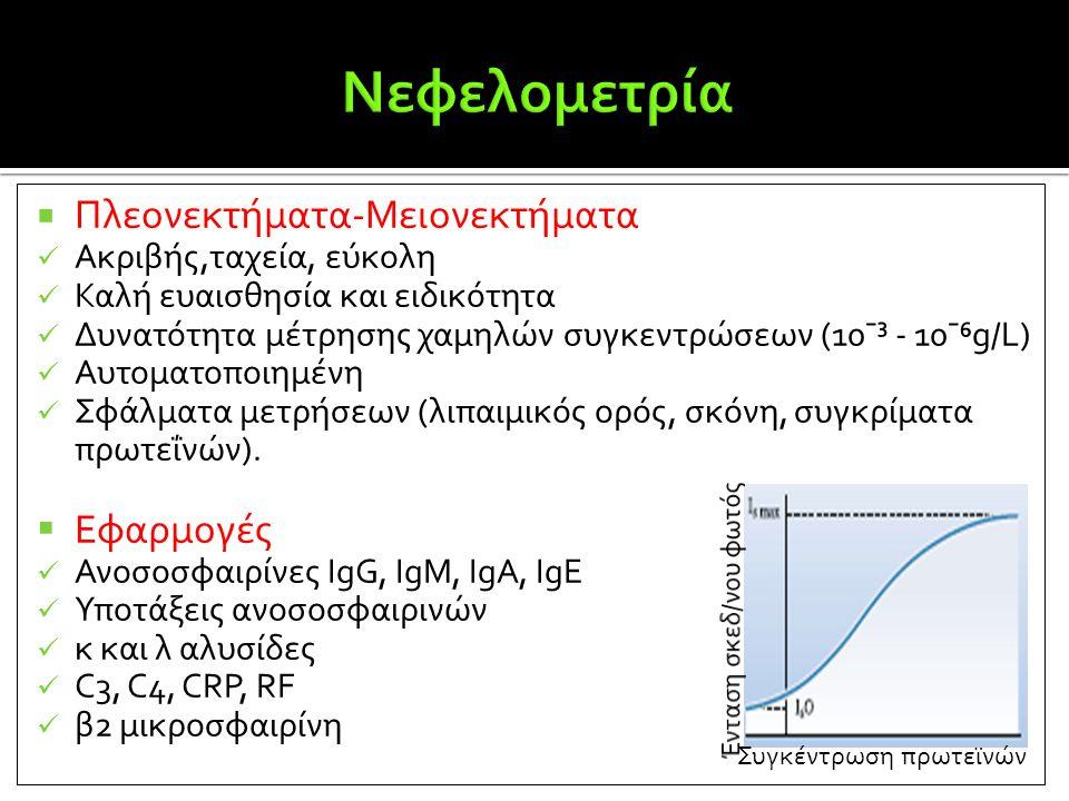 Νεφελομετρία Πλεονεκτήματα-Μειονεκτήματα Εφαρμογές