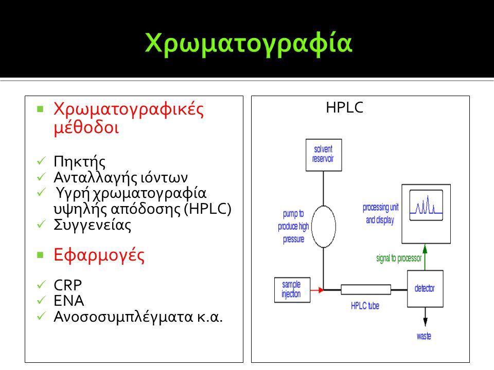 Χρωματογραφία Χρωματογραφικές μέθοδοι Εφαρμογές HPLC Πηκτής