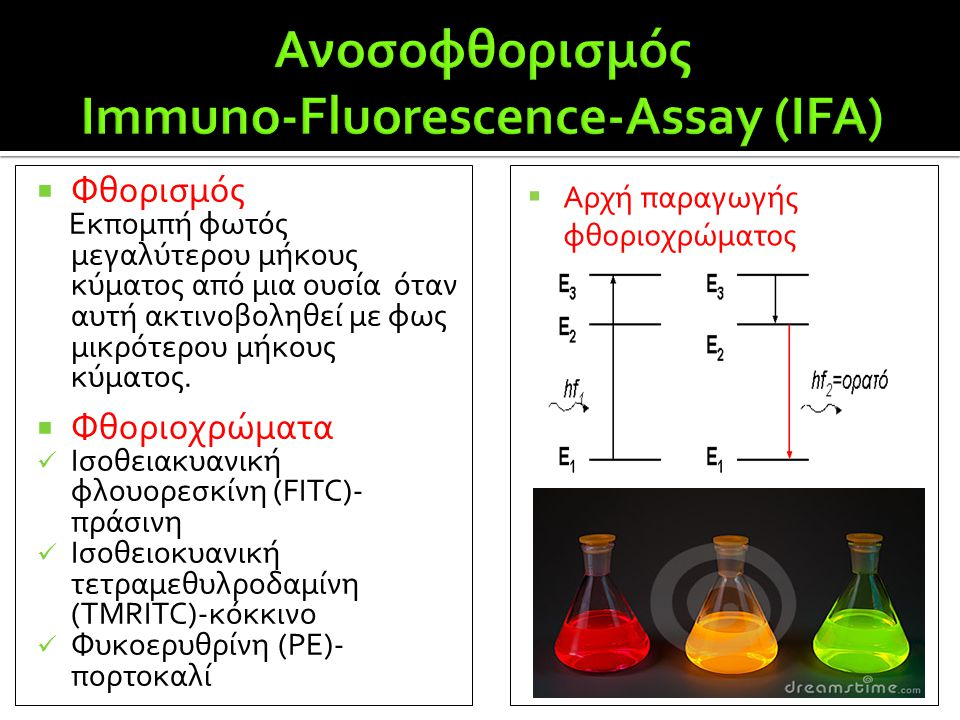 Ανοσοφθορισμός Immuno-Fluorescence-Assay (IFA)