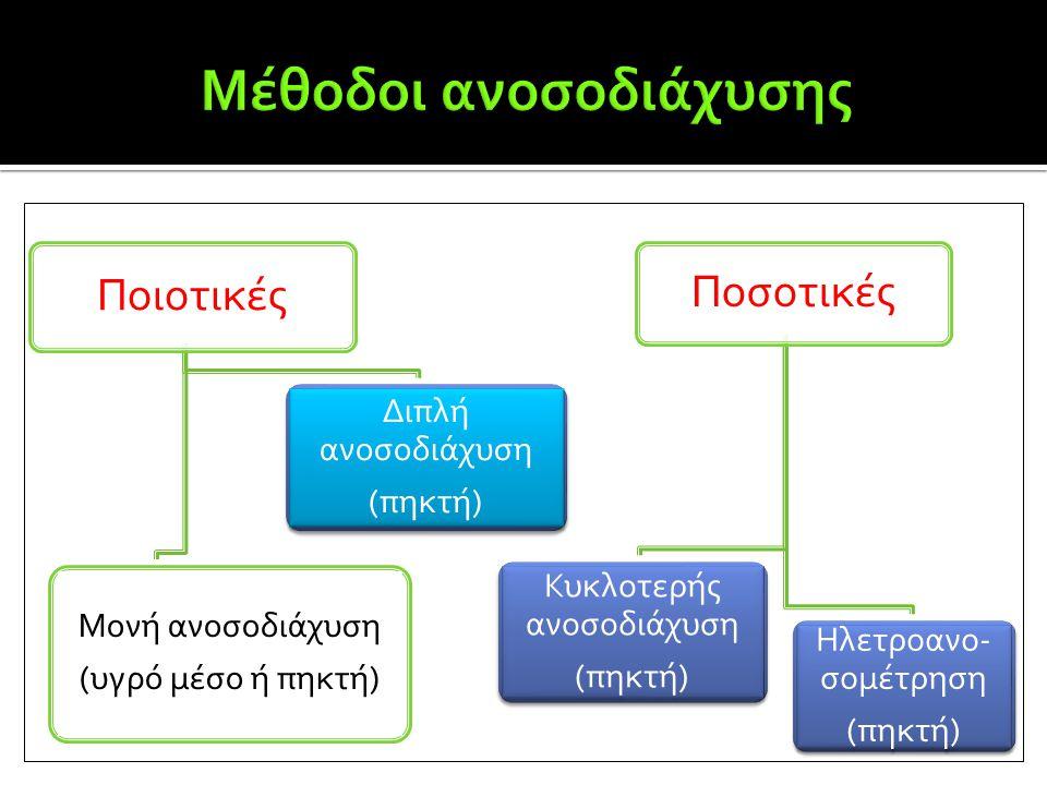Μέθοδοι ανοσοδιάχυσης