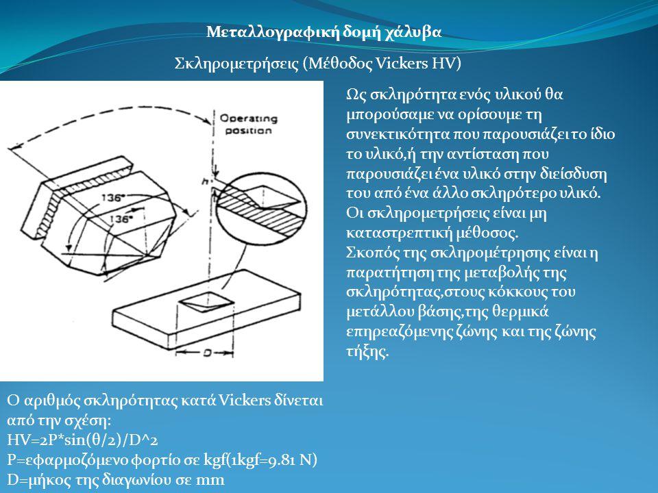 Μεταλλογραφική δομή χάλυβα