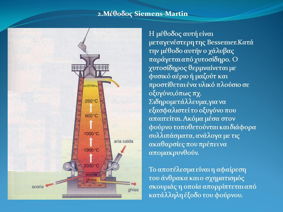2.Μέθοδος Siemens-Martin