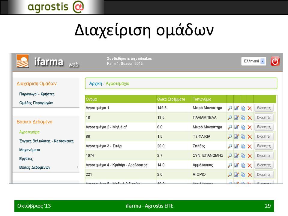 Διαχείριση ομάδων Οκτώβριος 13 ifarma - Agrostis ΕΠΕ