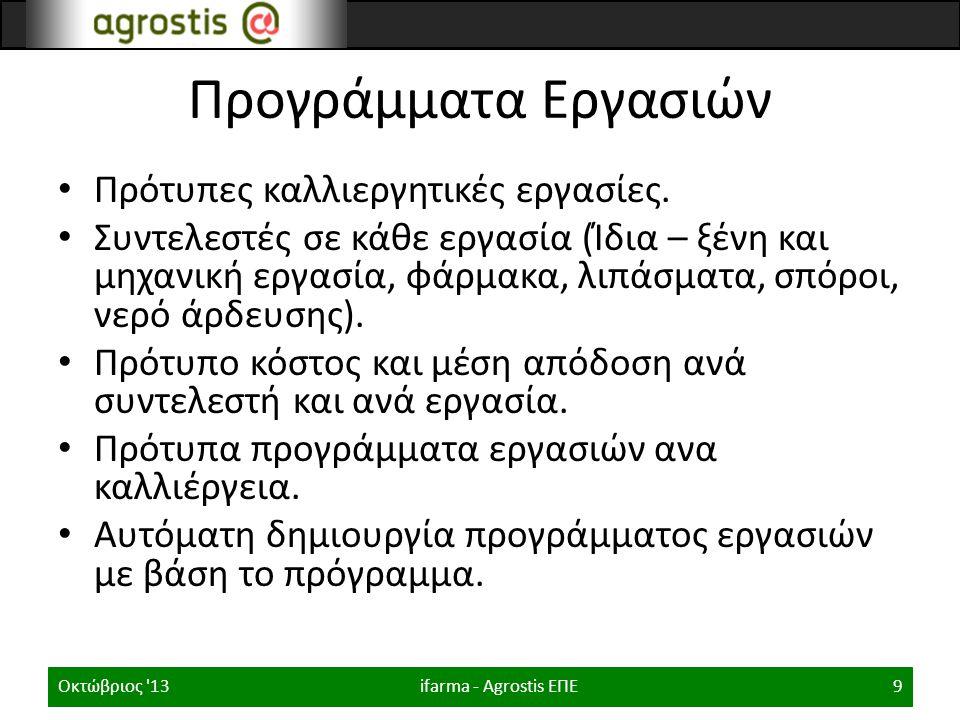 Προγράμματα Εργασιών Πρότυπες καλλιεργητικές εργασίες.