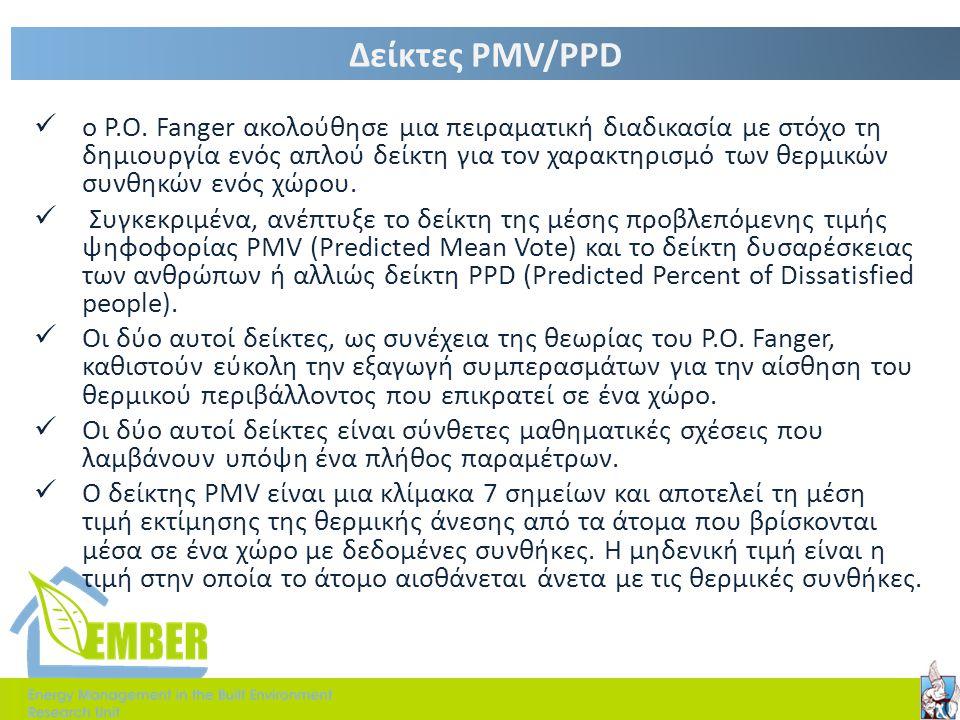 Δείκτες PMV/PPD