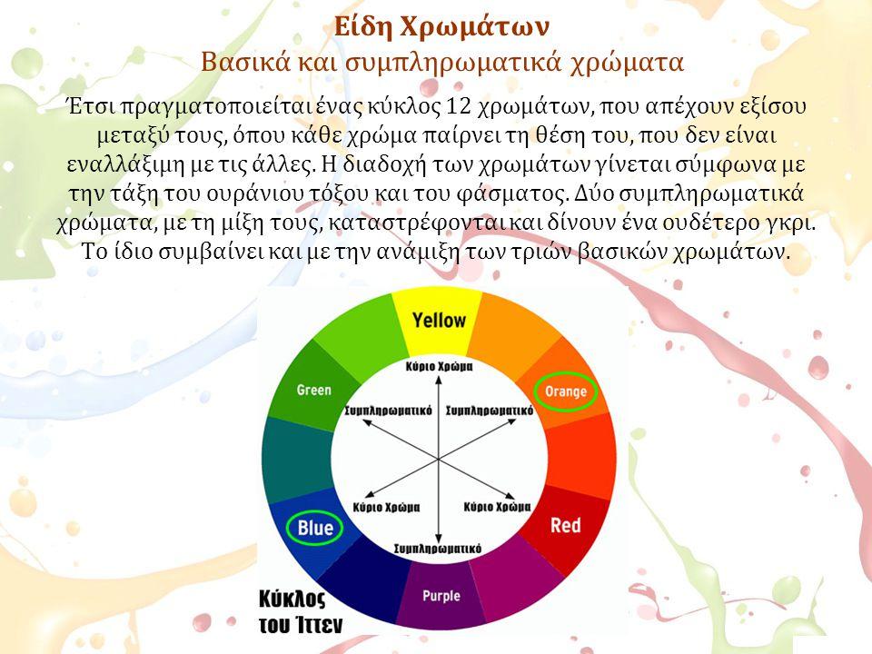 Είδη Χρωμάτων Βασικά και συμπληρωματικά χρώματα