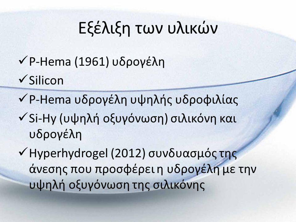 Εξέλιξη των υλικών P-Hema (1961) υδρογέλη Silicon
