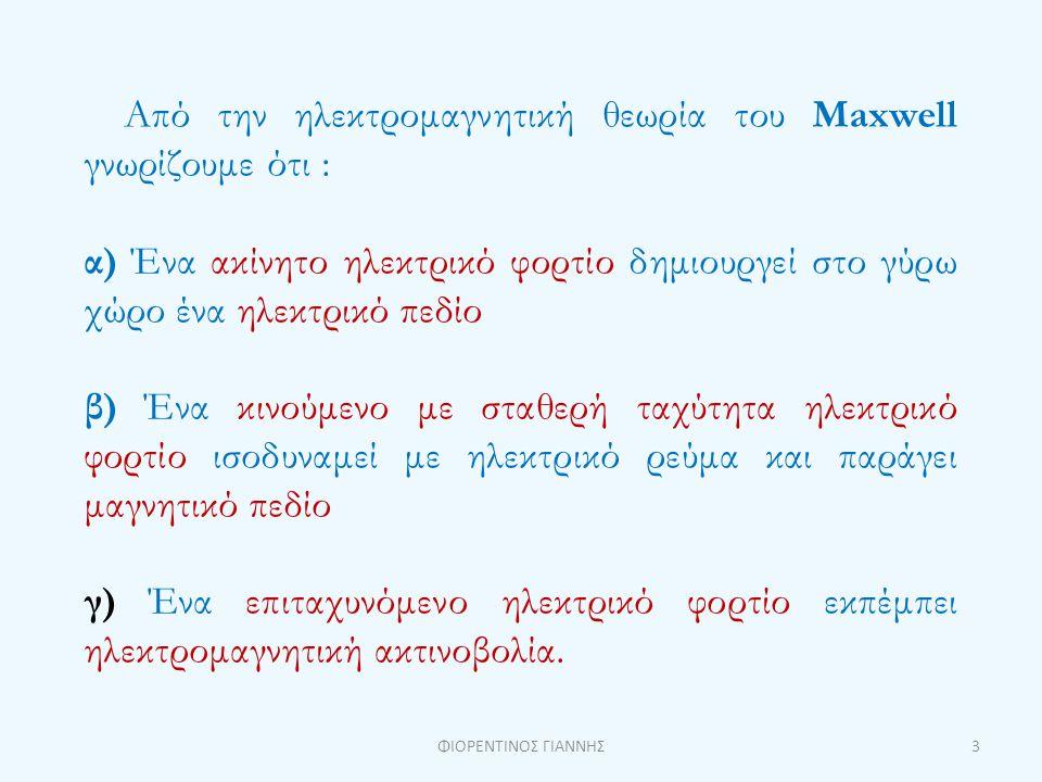 Από την ηλεκτρομαγνητική θεωρία του Maxwell γνωρίζουμε ότι :