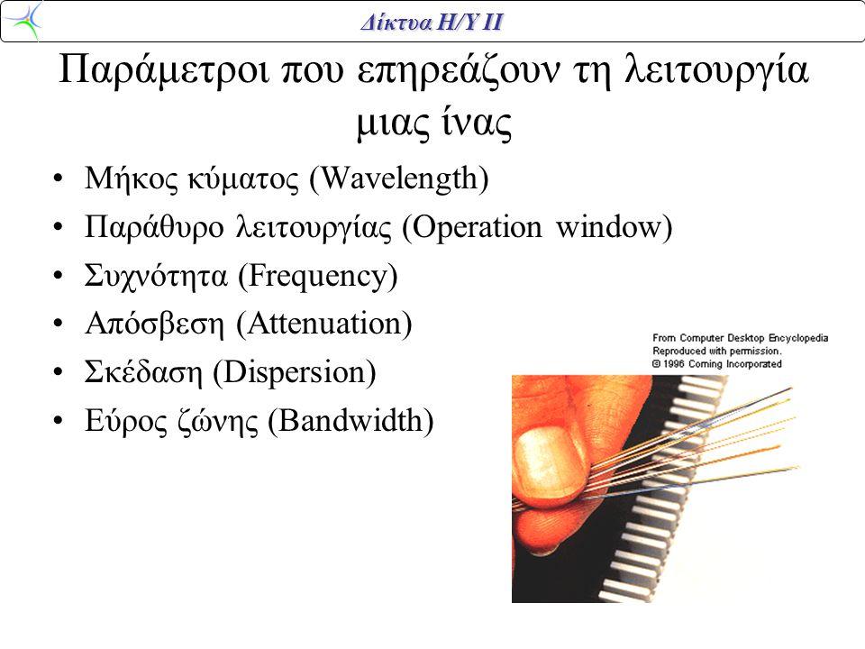 Παράμετροι που επηρεάζουν τη λειτουργία μιας ίνας