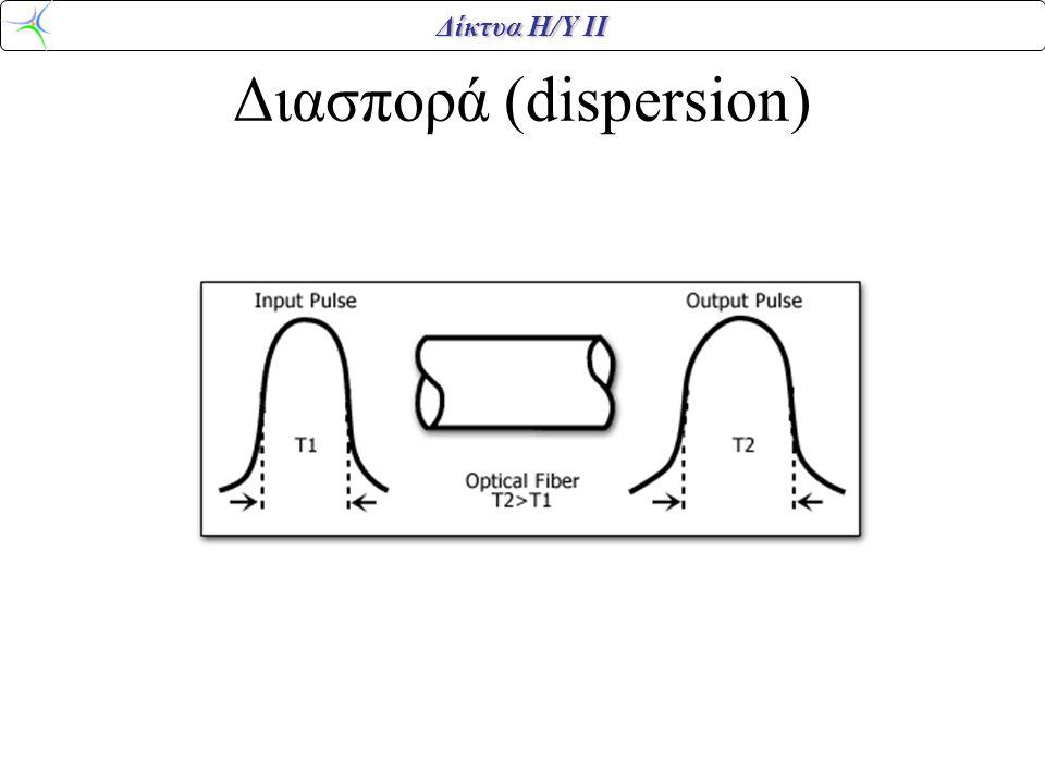 Διασπορά (dispersion)