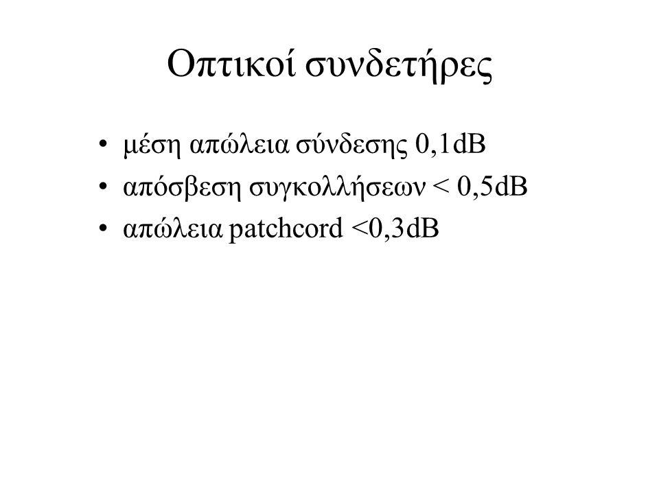 Οπτικοί συνδετήρες μέση απώλεια σύνδεσης 0,1dB