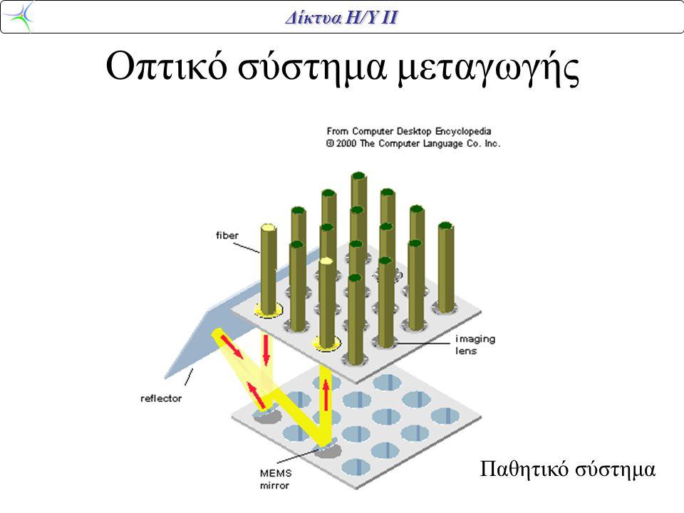 Οπτικό σύστημα μεταγωγής
