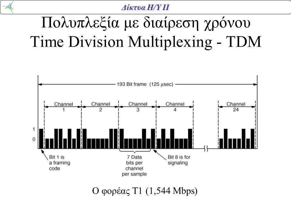 Πολυπλεξία με διαίρεση χρόνου Time Division Multiplexing - TDM