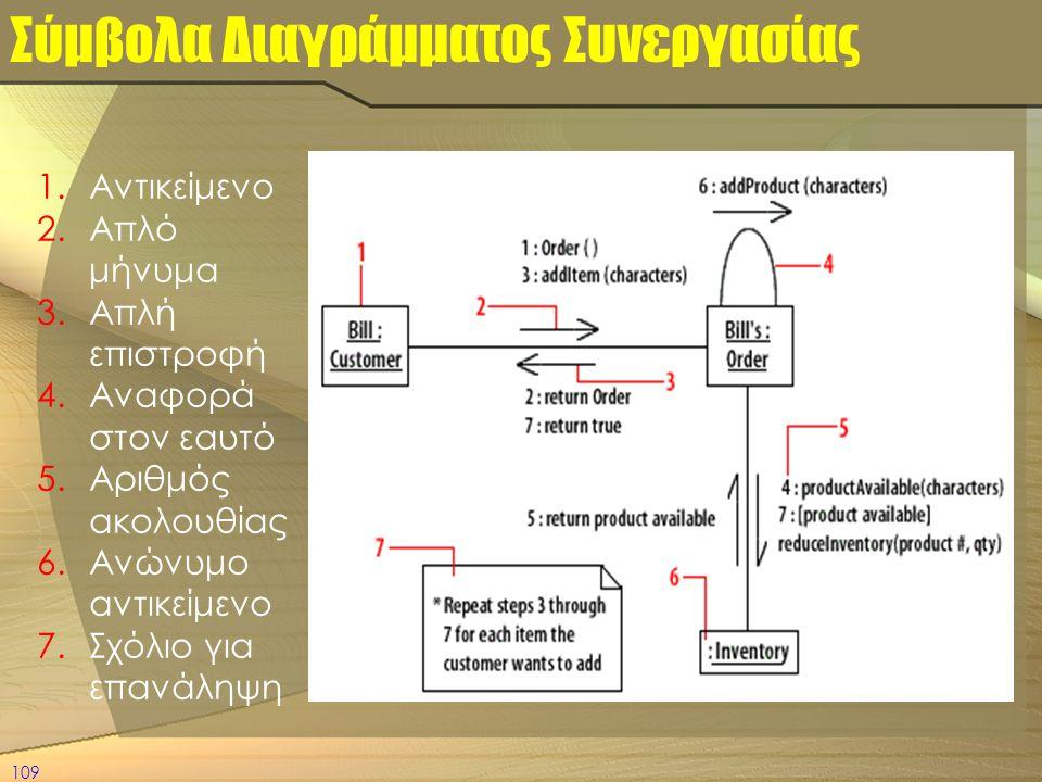 Σύμβολα Διαγράμματος Συνεργασίας