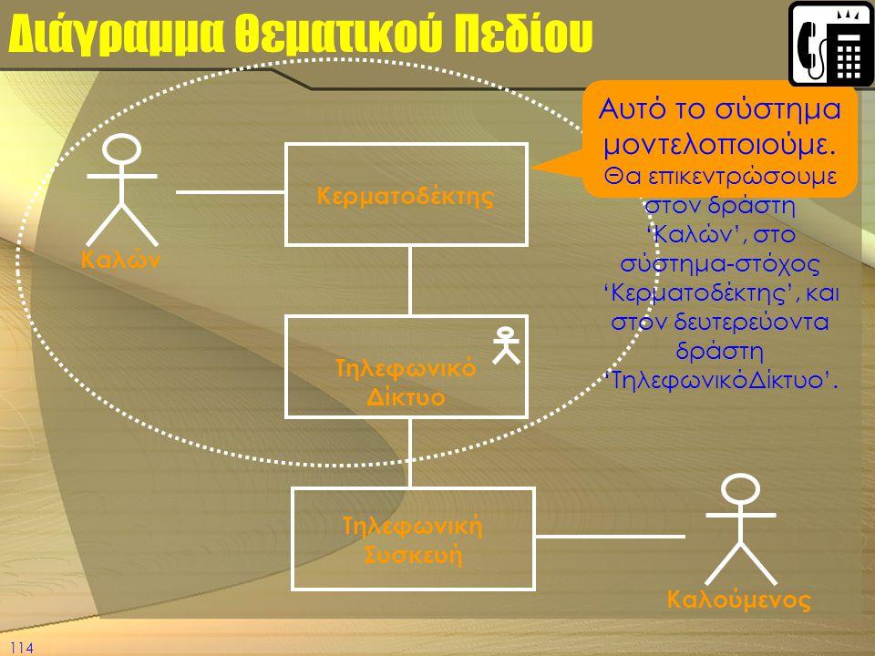 Διάγραμμα Θεματικού Πεδίου