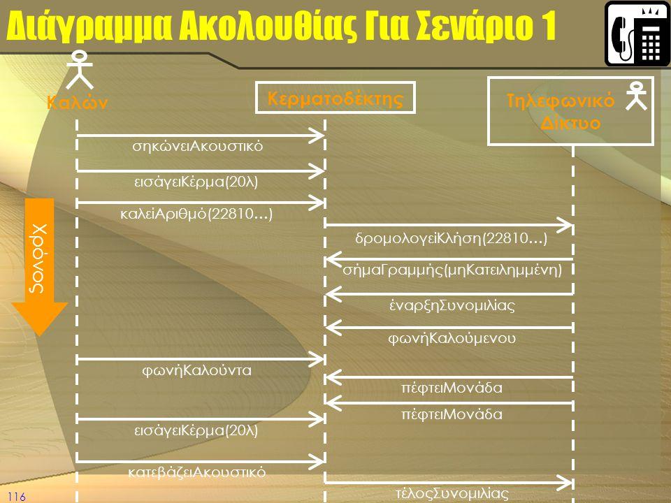 Διάγραμμα Ακολουθίας Για Σενάριο 1
