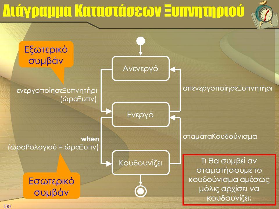 Διάγραμμα Καταστάσεων Ξυπνητηριού