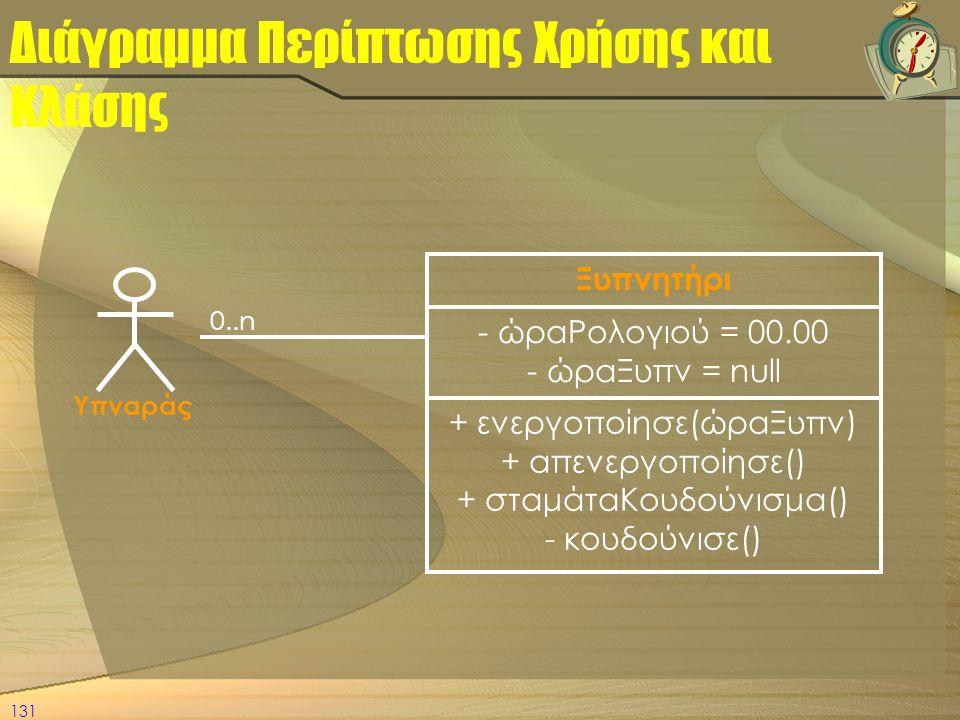 Διάγραμμα Περίπτωσης Χρήσης και Κλάσης