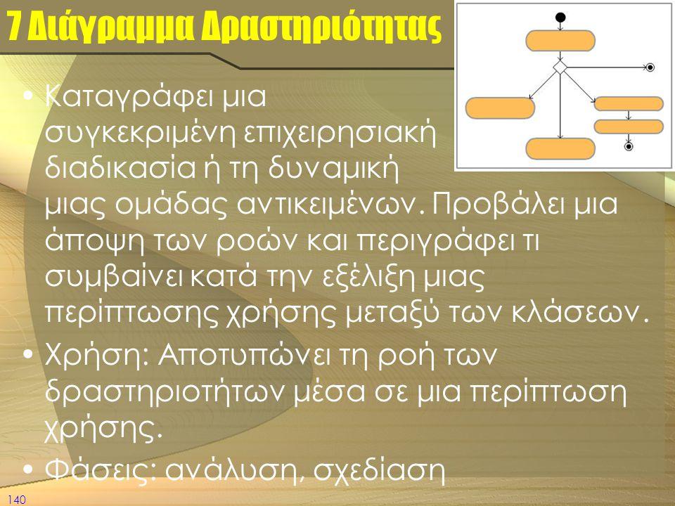 7 Διάγραμμα Δραστηριότητας