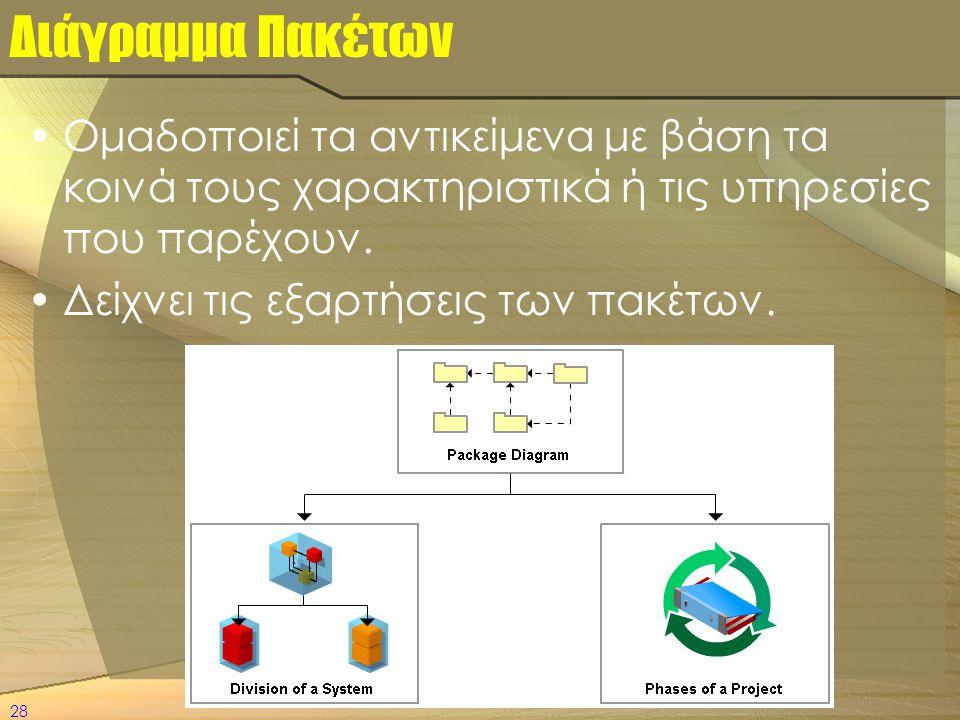 Διάγραμμα Πακέτων Ομαδοποιεί τα αντικείμενα με βάση τα κοινά τους χαρακτηριστικά ή τις υπηρεσίες που παρέχουν.
