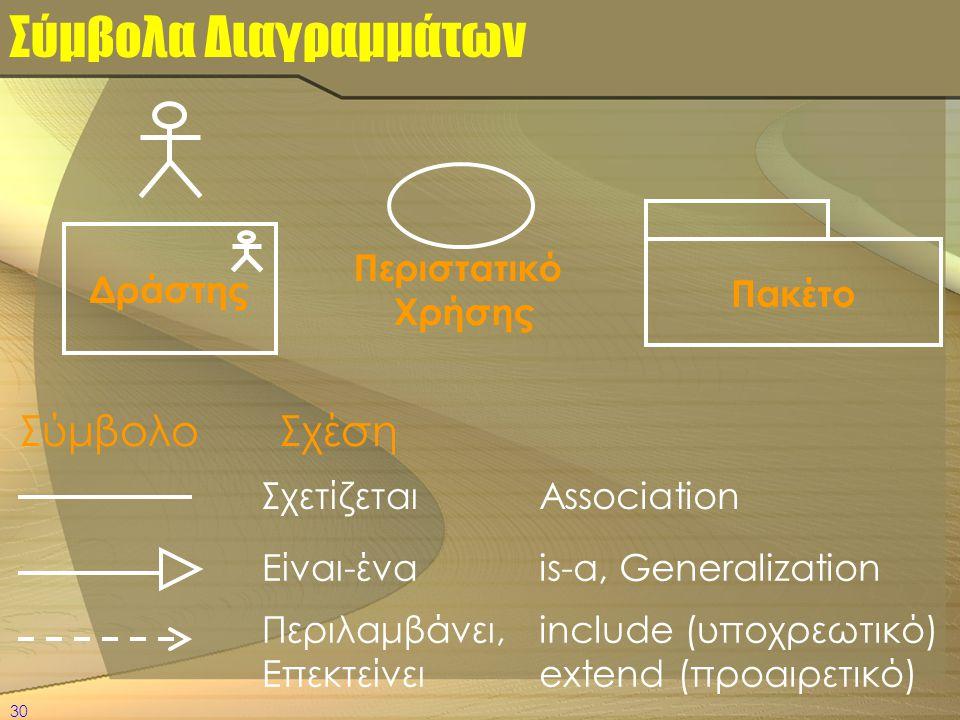 Σύμβολα Διαγραμμάτων Σύμβολο Σχέση Δράστης Περιστατικό Χρήσης Πακέτο