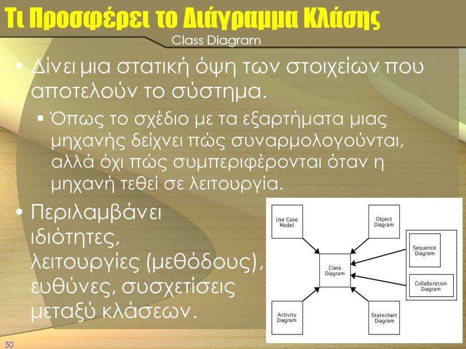 Τι Προσφέρει το Διάγραμμα Κλάσης