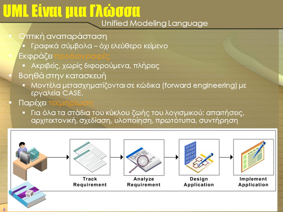 UML Είναι μια Γλώσσα Unified Modeling Language Οπτική αναπαράσταση