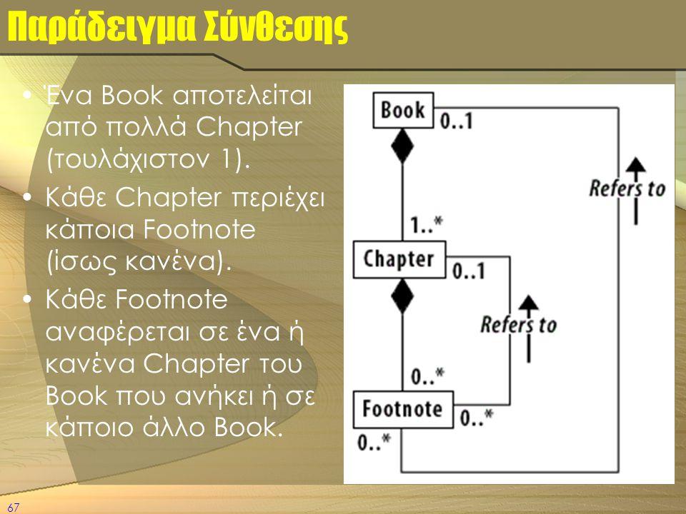Παράδειγμα Σύνθεσης Ένα Book αποτελείται από πολλά Chapter (τουλάχιστον 1). Κάθε Chapter περιέχει κάποια Footnote (ίσως κανένα).