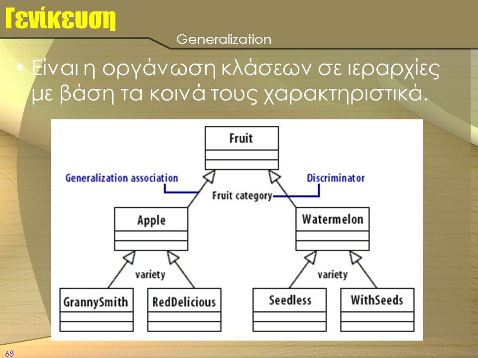 Γενίκευση Generalization.