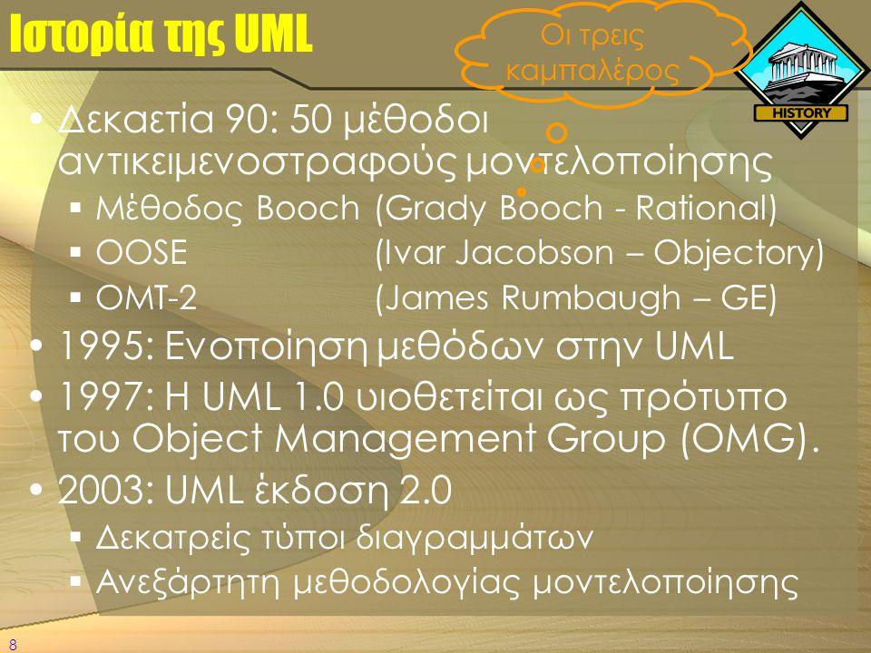 Ιστορία της UML