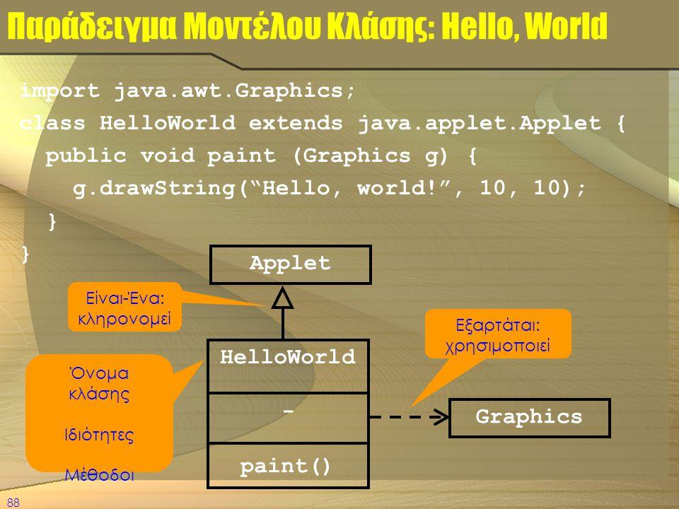 Παράδειγμα Μοντέλου Κλάσης: Hello, World