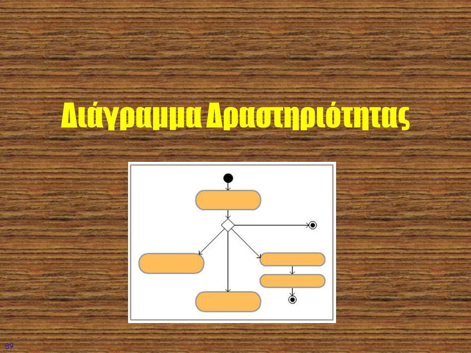 Διάγραμμα Δραστηριότητας