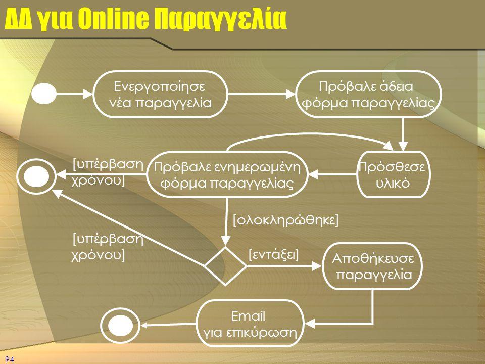 ΔΔ για Online Παραγγελία