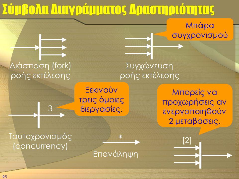 Σύμβολα Διαγράμματος Δραστηριότητας