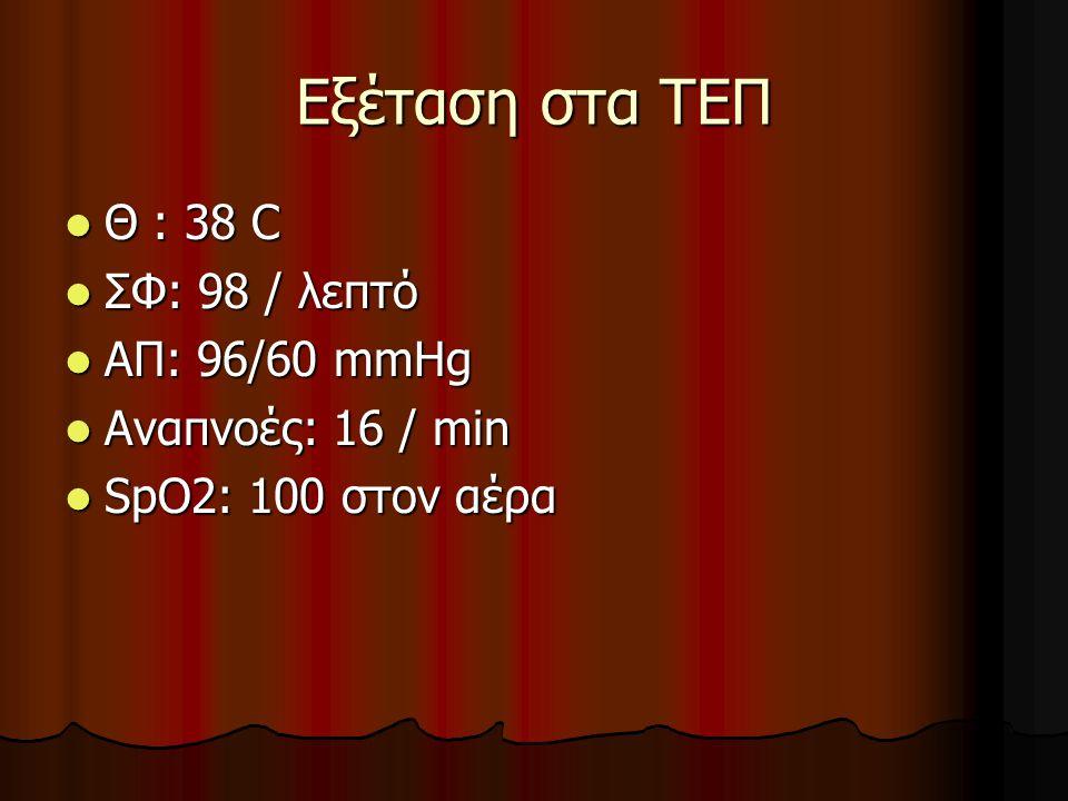 Εξέταση στα ΤΕΠ Θ : 38 C ΣΦ: 98 / λεπτό ΑΠ: 96/60 mmHg