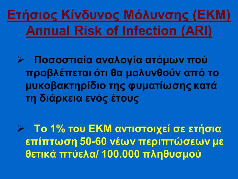 Ετήσιος Κίνδυνος Μόλυνσης (ΕΚΜ) Annual Risk of Infection (ARI)