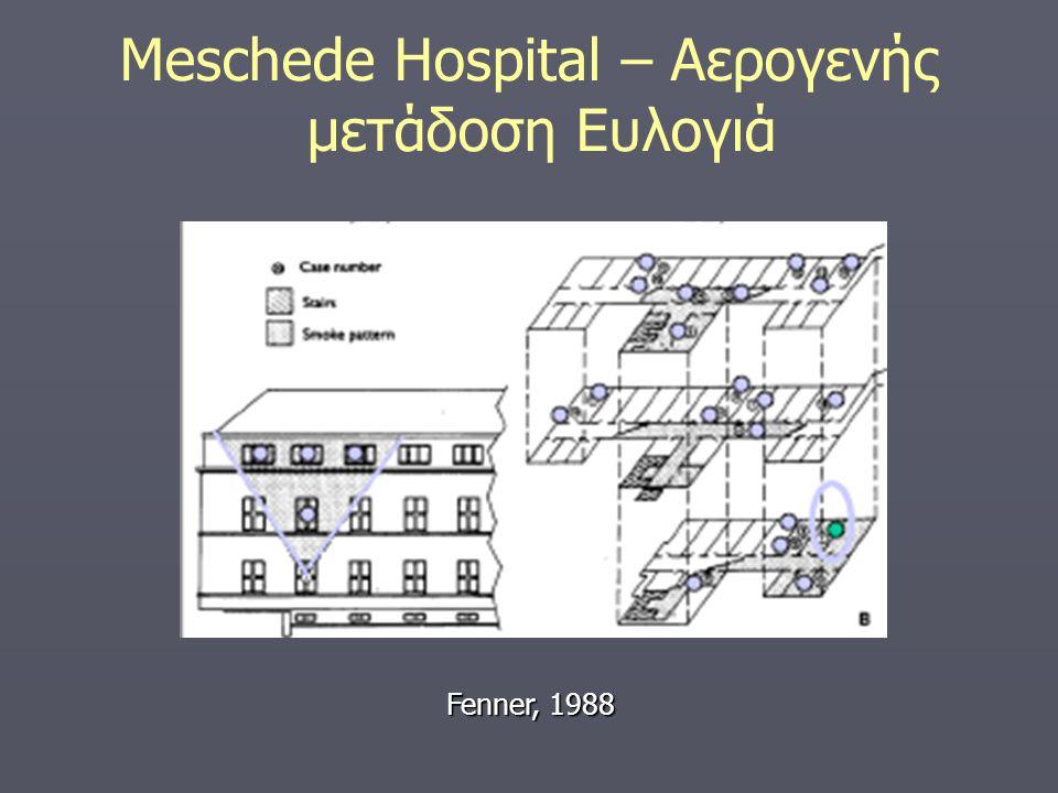 Meschede Hospital – Αερογενής μετάδοση Ευλογιά