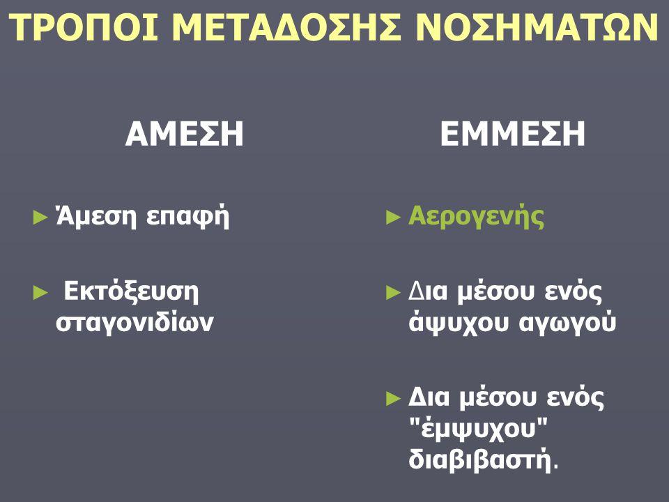 ΤΡΟΠΟΙ ΜΕΤΑΔΟΣΗΣ ΝΟΣΗΜΑΤΩΝ