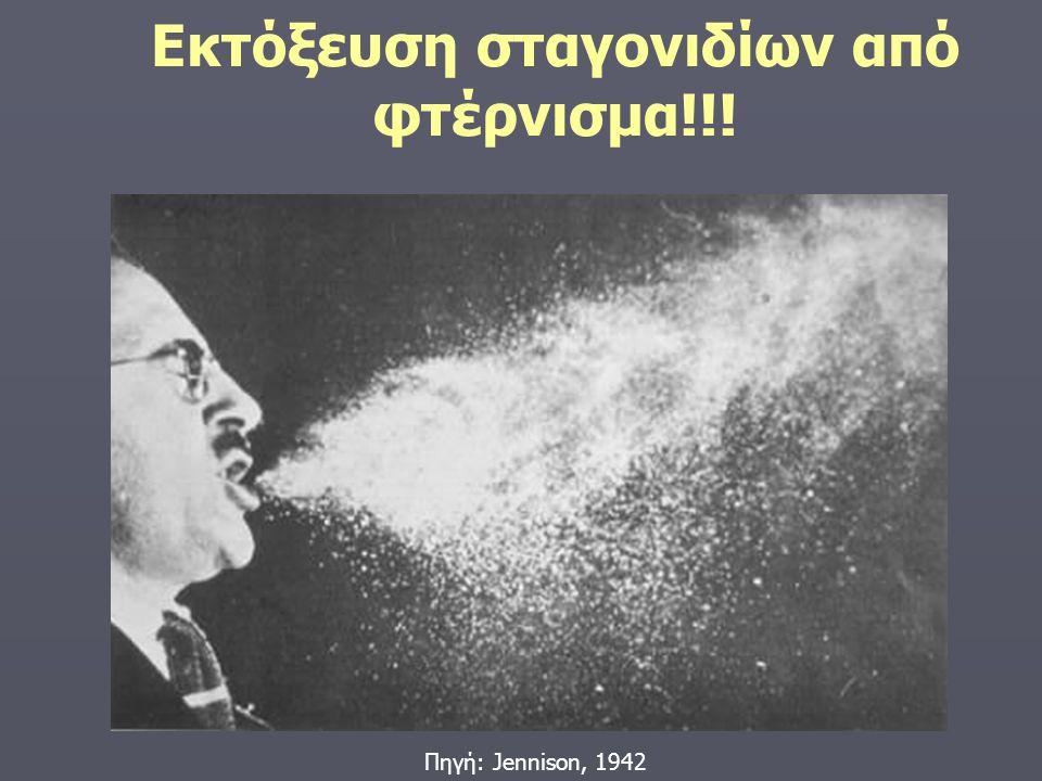Εκτόξευση σταγονιδίων από φτέρνισμα!!!