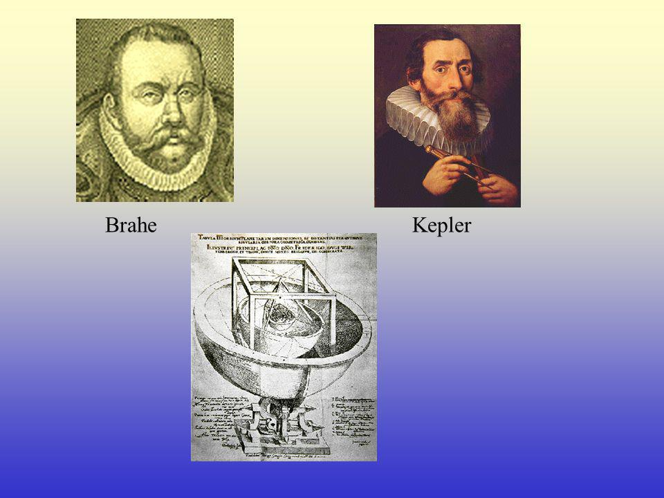 Brahe Kepler