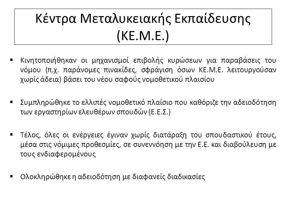 Κέντρα Μεταλυκειακής Εκπαίδευσης (ΚΕ.Μ.Ε.)