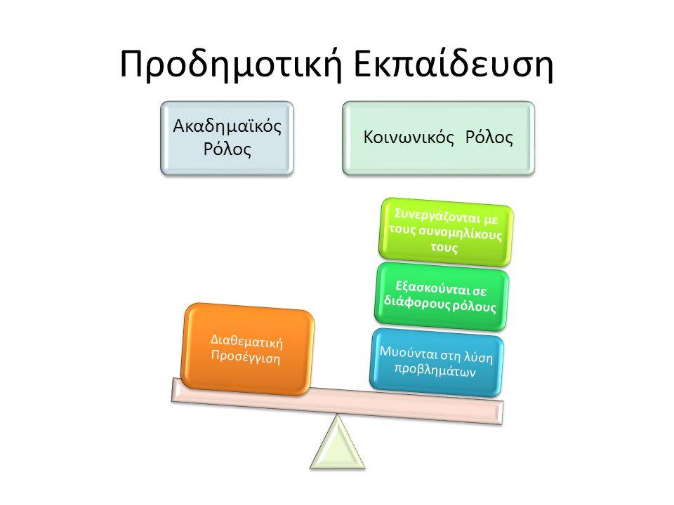 Προδημοτική Εκπαίδευση