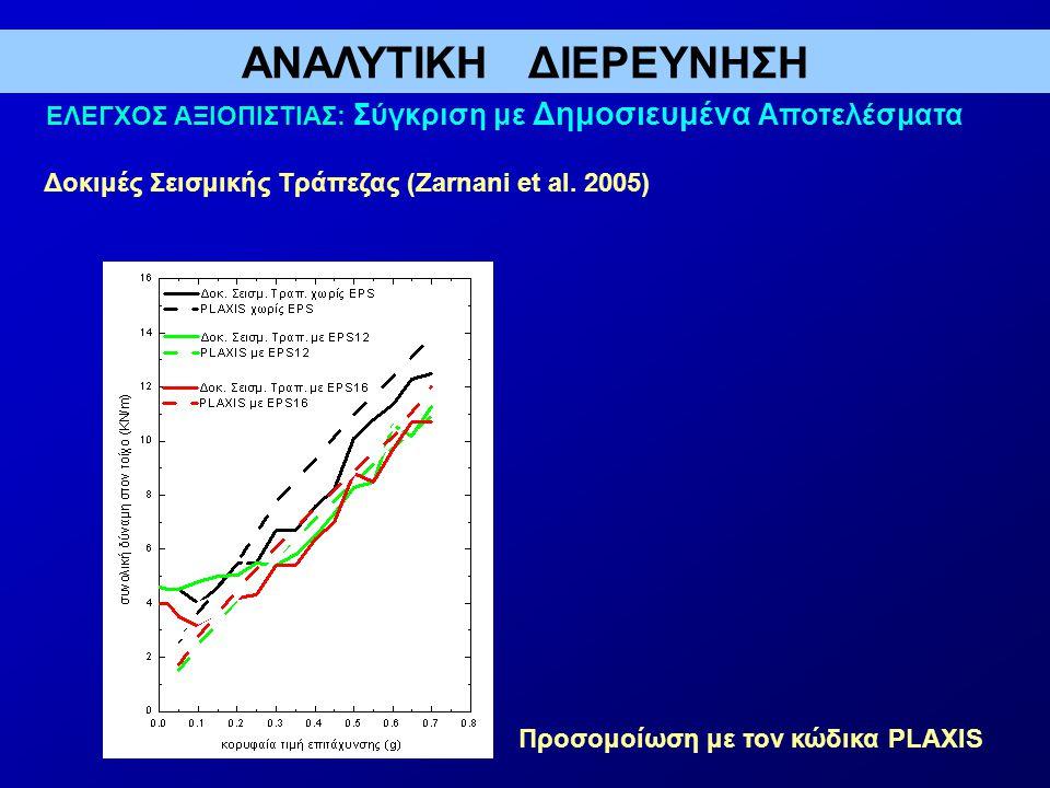 ΑΝΑΛΥΤΙΚΗ ΔΙΕΡΕΥΝΗΣΗ ΕΛΕΓΧΟΣ ΑΞΙΟΠΙΣΤΙΑΣ: Σύγκριση με Δημοσιευμένα Αποτελέσματα. Δοκιμές Σεισμικής Τράπεζας (Zarnani et al. 2005)
