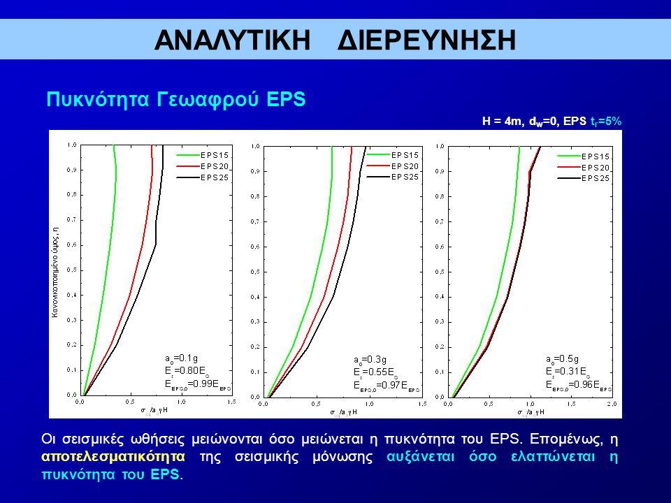 ΑΝΑΛΥΤΙΚΗ ΔΙΕΡΕΥΝΗΣΗ Πυκνότητα Γεωαφρού EPS
